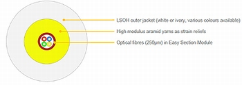 FTTH Single LSOH Jacket Cable - 2-4F in 900μm module