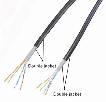 TE2-233D-FTP Cat5e FTP kabel